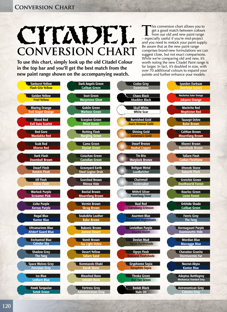 Citadel paint conversion chart your ultimate guide for Citadel paint conversion chart