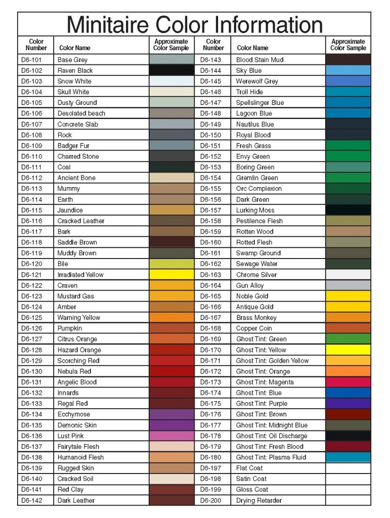 Minitaire Paint Set Chart